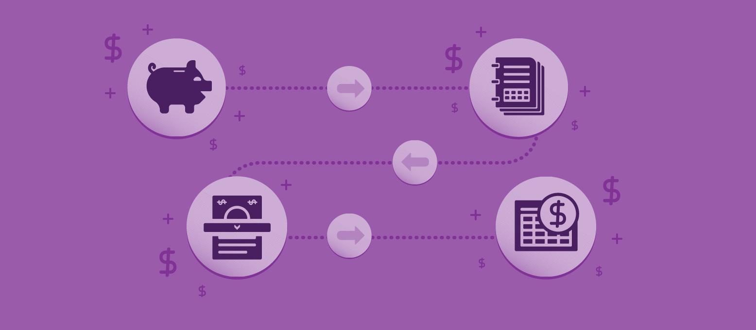 evolution of finance blog