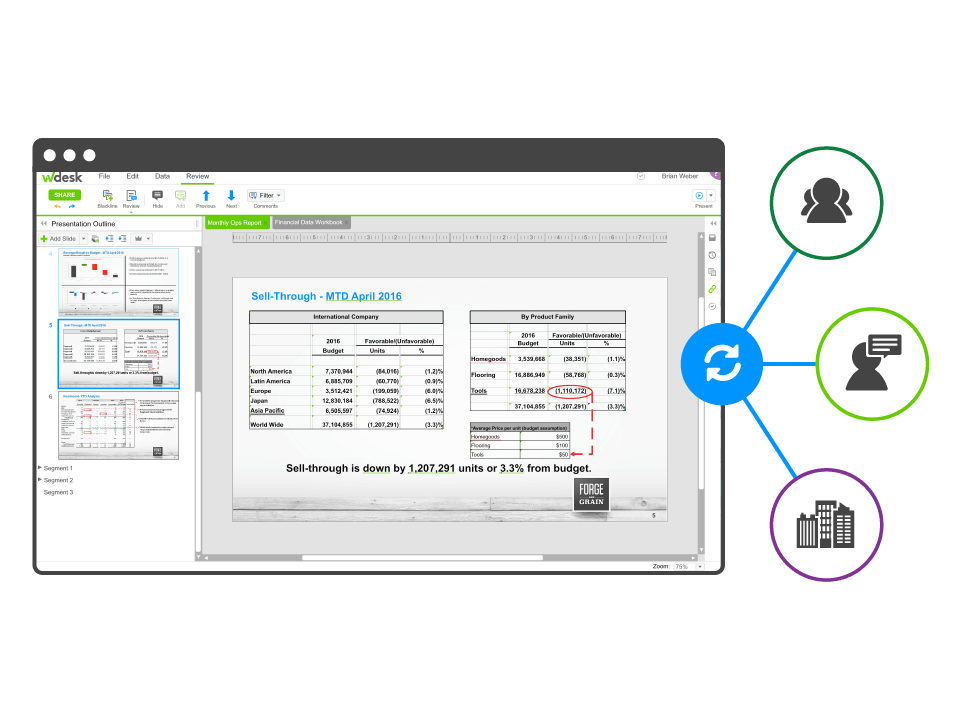 Wdesk can help eliminate printers