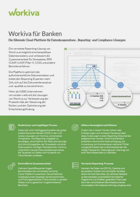 Banking datasheet