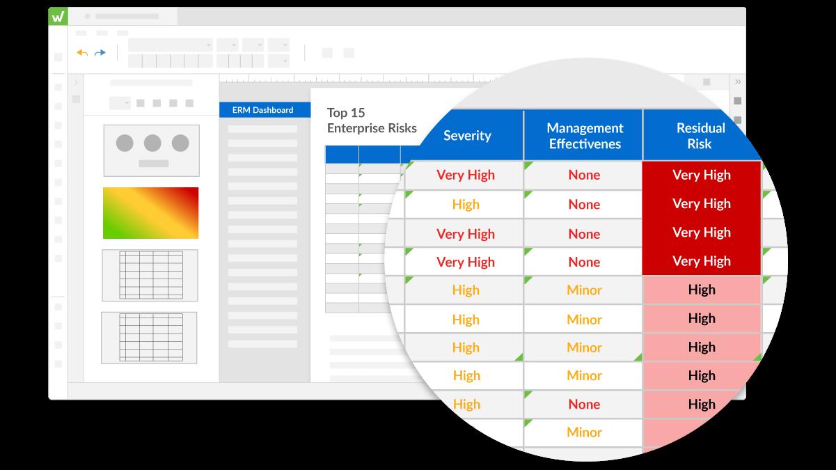 workiva platform erm dashboard