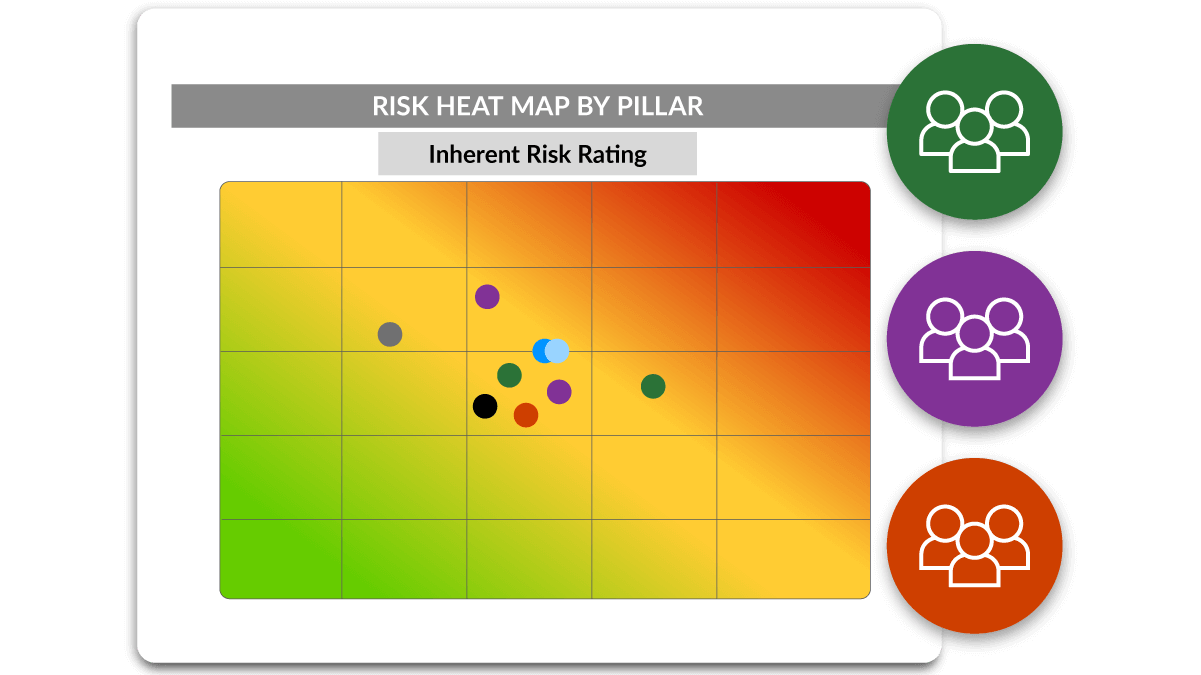 risk reporting dashboard