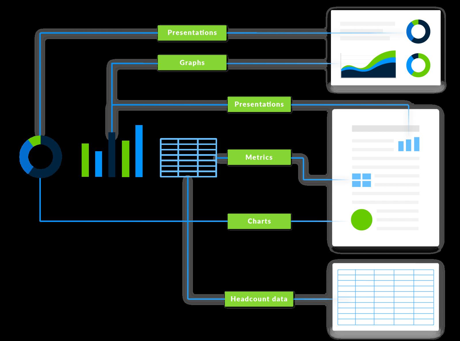 Abbildung zur Veranschaulichung der Verknüpfung von Daten mit Präsentationen, Grafiken oder Diagrammen über die Workiva-Plattform