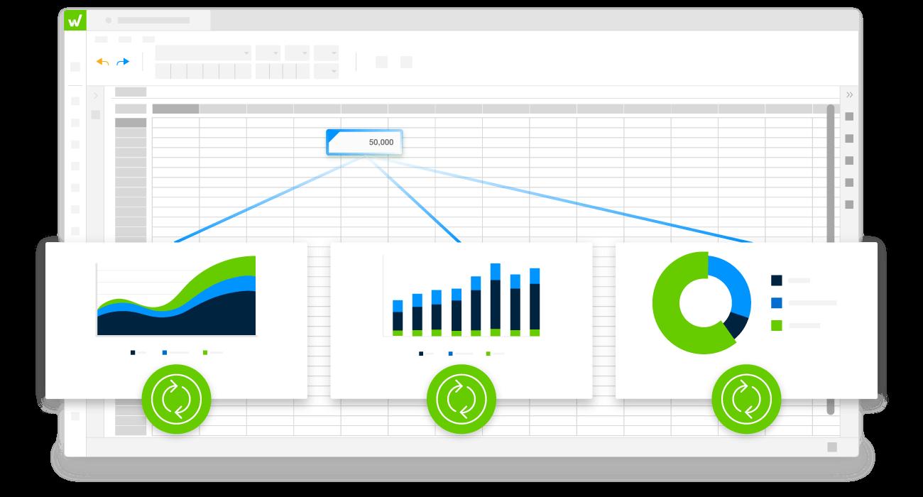 Management-Reporting mit Datenverknüpfung von einer Tabelle zu einer Präsentation