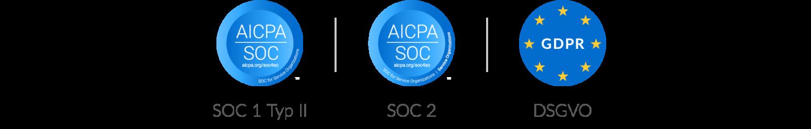 Die Workiva-Plattform ist kompatibel mit SOC 1, SOC 2 und DSGVO