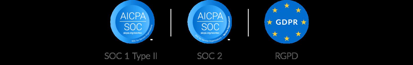 la plateforme workiva est conforme à SOC 1, SOC 2 et GDPR