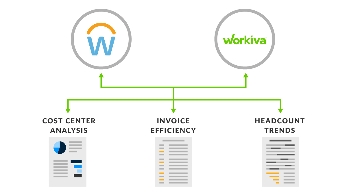 workday and workiva diagram