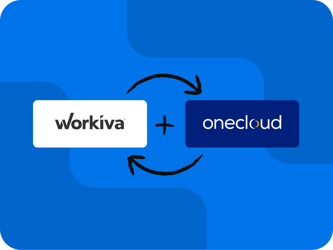 Workiva and OneCloud