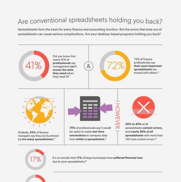 are conventional spreadsheets holding you back?