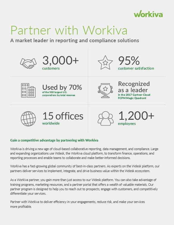 Workiva Partner Program Overview
