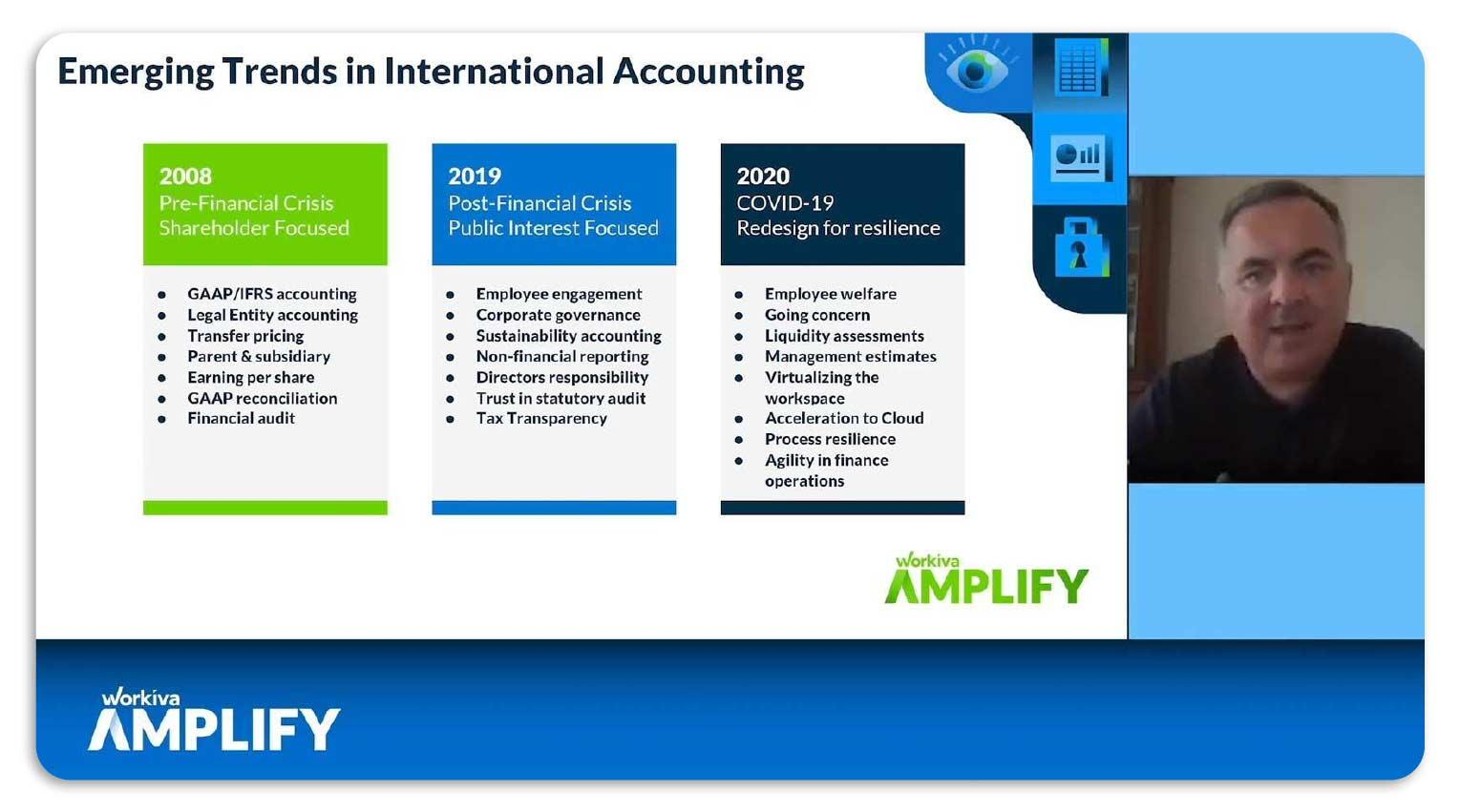 List of emerging trends in international accounting