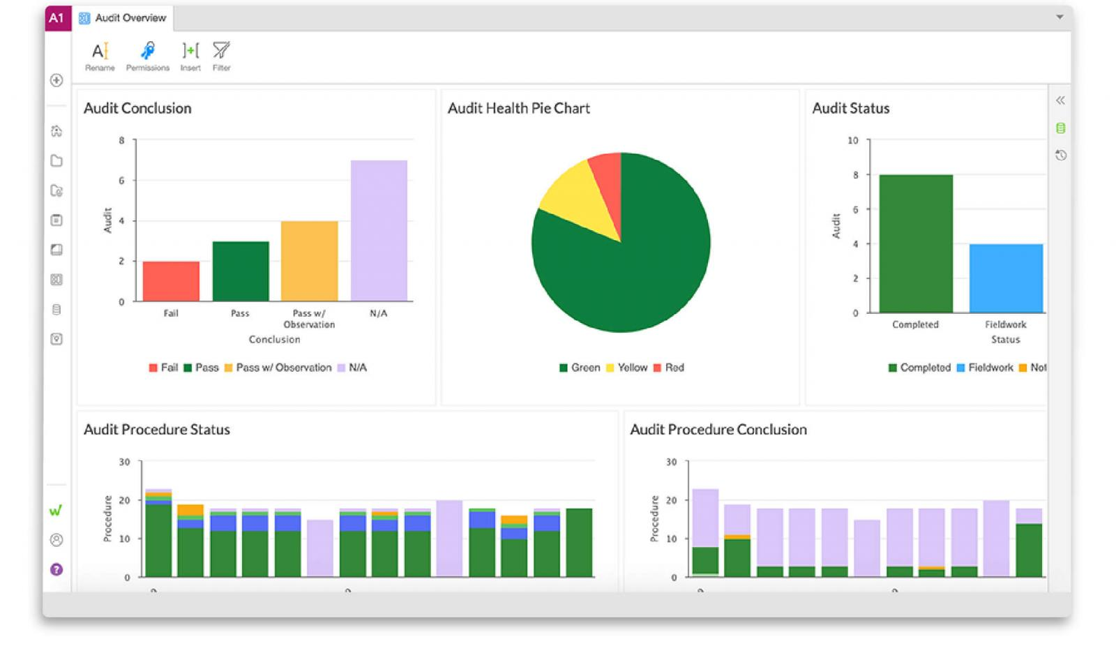 audit planning and risk assessments dashboards