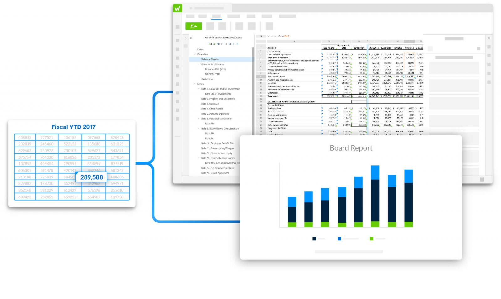 link data across documents, spreadsheets and presentations for government reporting
