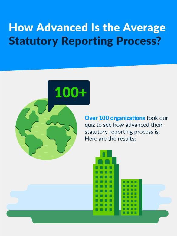 How Advanced Is the Average Global Statutory Reporting Process