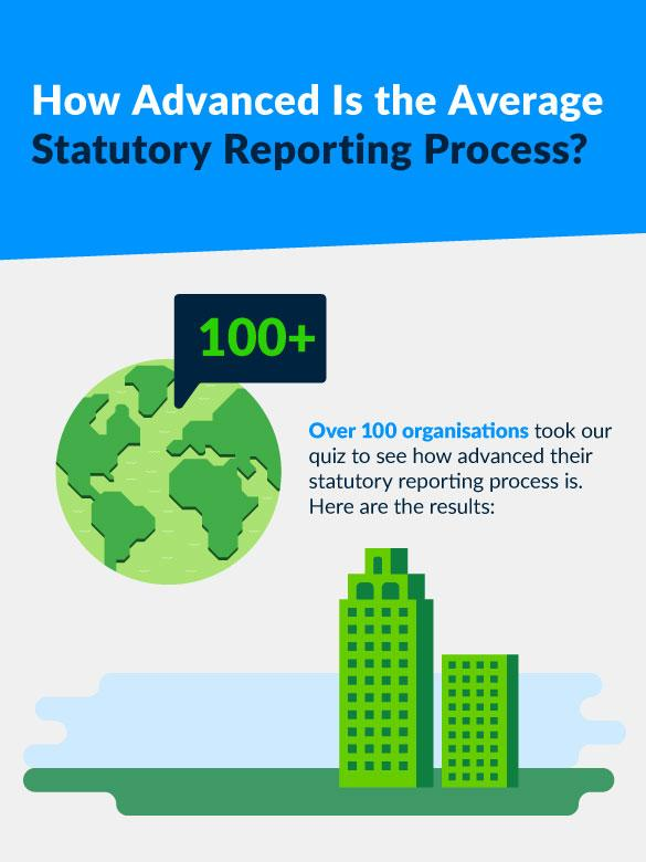 How Advanced Is the Average Statutory Reporting Process?