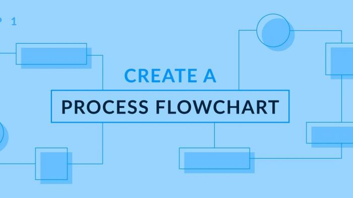 How to Build a Financial Close Process Flowchart