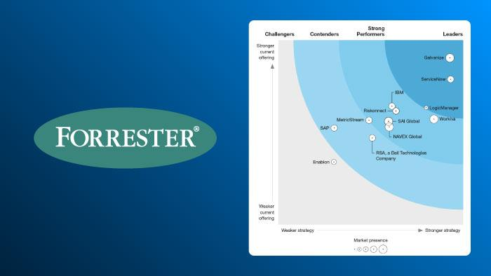 Forrester logo and grc wave graphic