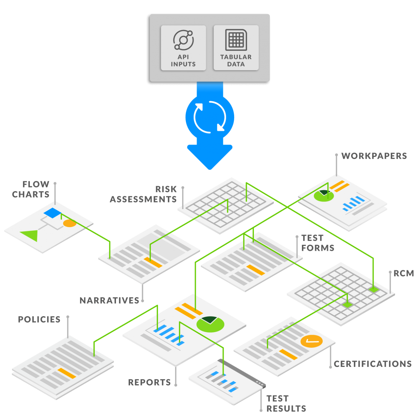 Illustration of simplifying GRC reporting process with Workiva